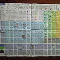 写真: 元素周期表(5月10日)